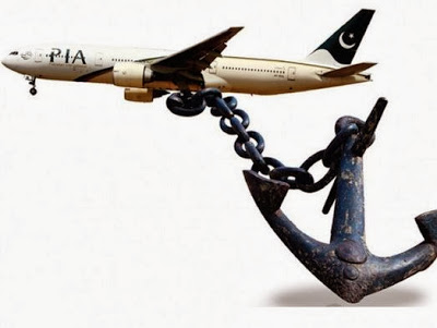 The Growth of Aviation Industry in South Asia: Where the Pakistan Flag Carrier Airline Stands, by Misbah Azam, Ph.D.